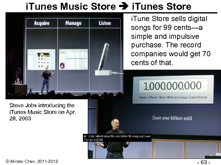 i. Tunes Music Store i. Tunes Store i. Tune Store sells digital songs for