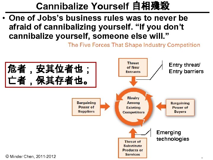 Cannibalize Yourself 自相殘殺 • One of Jobs's business rules was to never be afraid