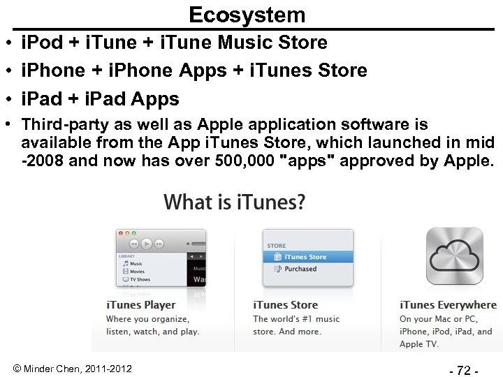 Ecosystem • i. Pod + i. Tune Music Store • i. Phone + i.
