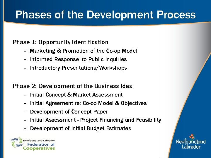 Phases of the Development Process Phase 1: Opportunity Identification – Marketing & Promotion of