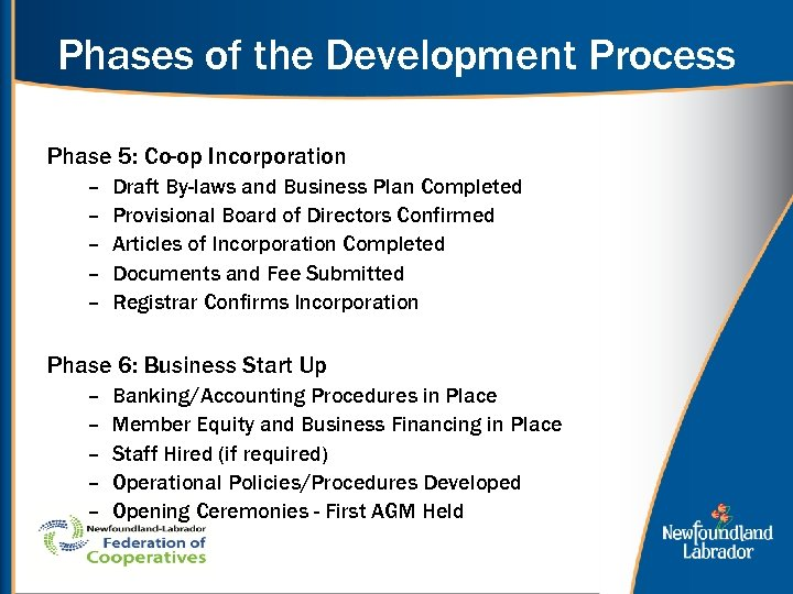 Phases of the Development Process Phase 5: Co-op Incorporation – – – Draft By-laws