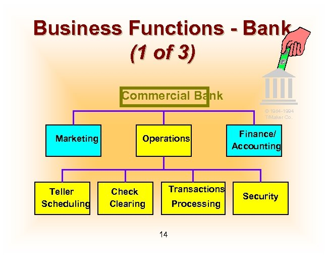 Business Functions - Bank (1 of 3) Commercial Bank © 1984 -1994 T/Maker Co.