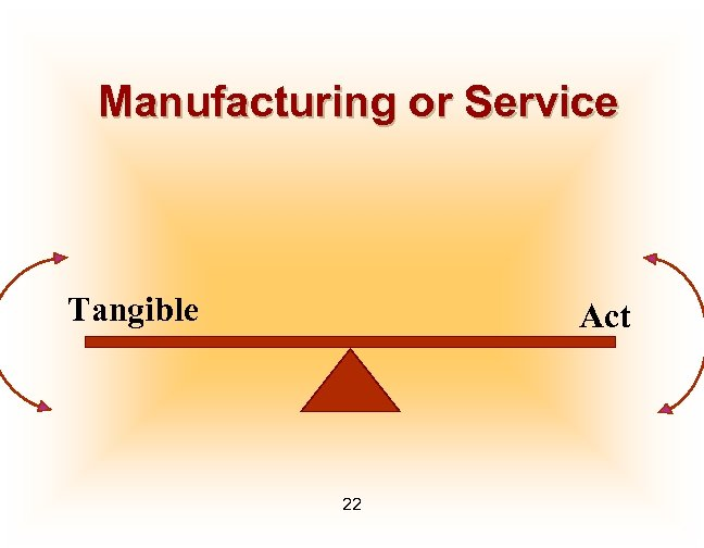 Manufacturing or Service Tangible Act 22