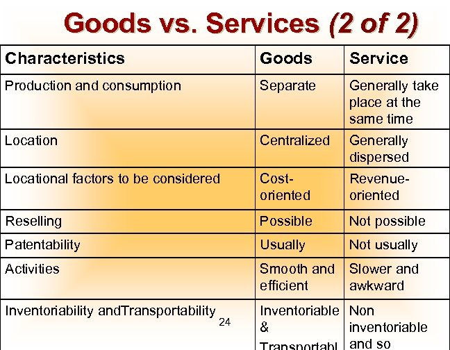 Goods vs. Services (2 of 2) Characteristics Goods Service Production and consumption Separate Generally
