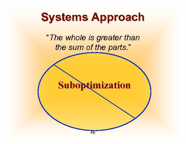 """Systems Approach """"The whole is greater than the sum of the parts. """" Suboptimization"""