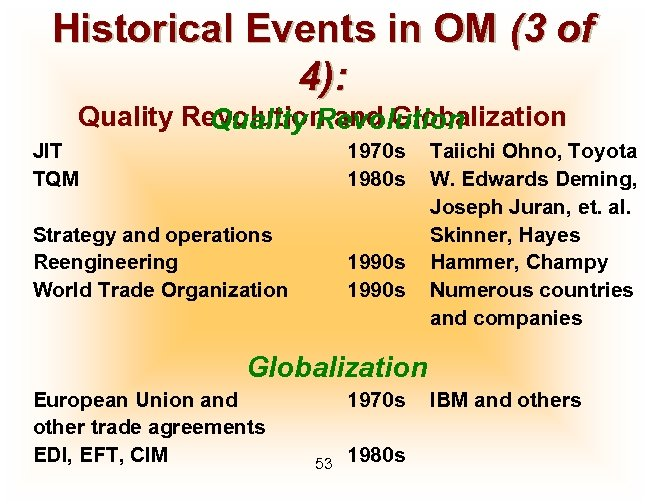 Historical Events in OM (3 of 4): Quality Revolution and Globalization Quality Revolution JIT