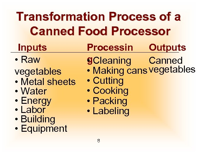 Transformation Process of a Canned Food Processor Inputs • Raw vegetables • Metal sheets