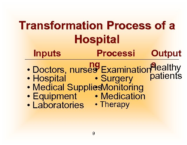 Transformation Process of a Hospital Inputs Processi Output ng s Healthy • Doctors, nurses