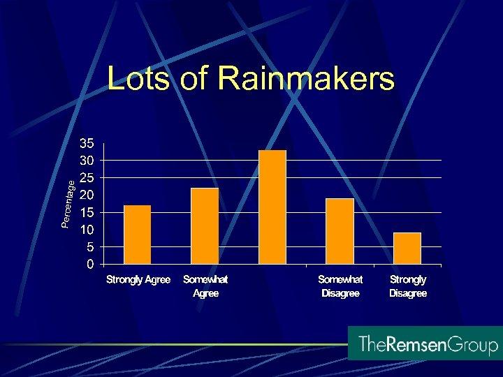 Lots of Rainmakers