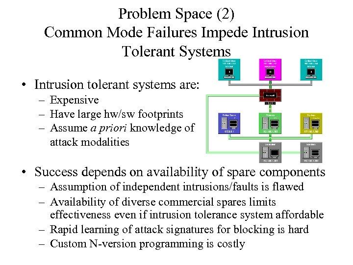 Problem Space (2) Common Mode Failures Impede Intrusion Tolerant Systems • Intrusion tolerant systems
