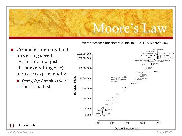 Moore's Law n Computer memory (and processing speed, resolution, and just about everything else)
