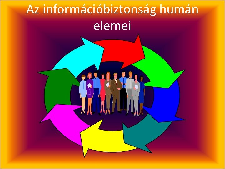Az információbiztonság humán elemei