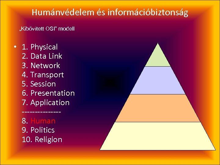 """Humánvédelem és információbiztonság """"Kibővített OSI"""" modell • 1. Physical 2. Data Link 3. Network"""