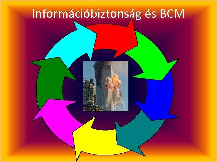 Információbiztonság és BCM