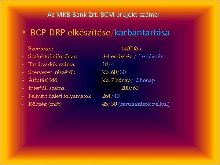 Az MKB Bank Zrt. BCM projekt számai • BCP-DRP elkészítése/karbantartása - Szervezet: Szakértői ráfordítás: