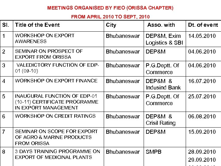 MEETINGS ORGANISED BY FIEO (ORISSA CHAPTER) FROM APRIL 2010 TO SEPT, 2010 Sl. Title