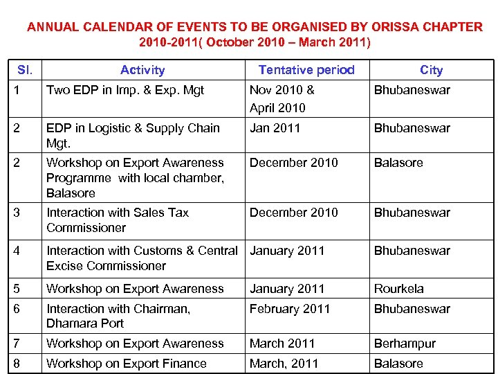 ANNUAL CALENDAR OF EVENTS TO BE ORGANISED BY ORISSA CHAPTER 2010 -2011( October 2010
