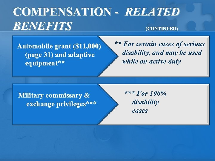 COMPENSATION - RELATED BENEFITS (CONTINUED) Automobile grant ($11, 000) (page 31) and adaptive equipment**
