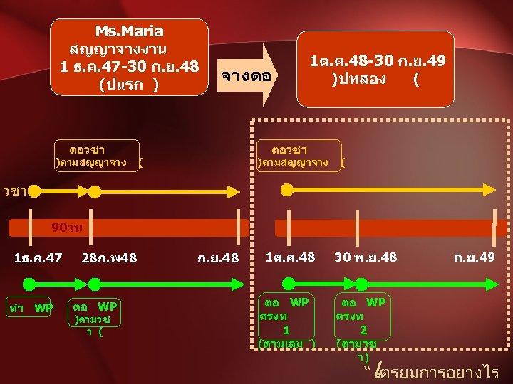 Ms. Maria สญญาจางงาน 1 ธ. ค. 47 -30 ก. ย. 48 (ปแรก ) ตอวซา
