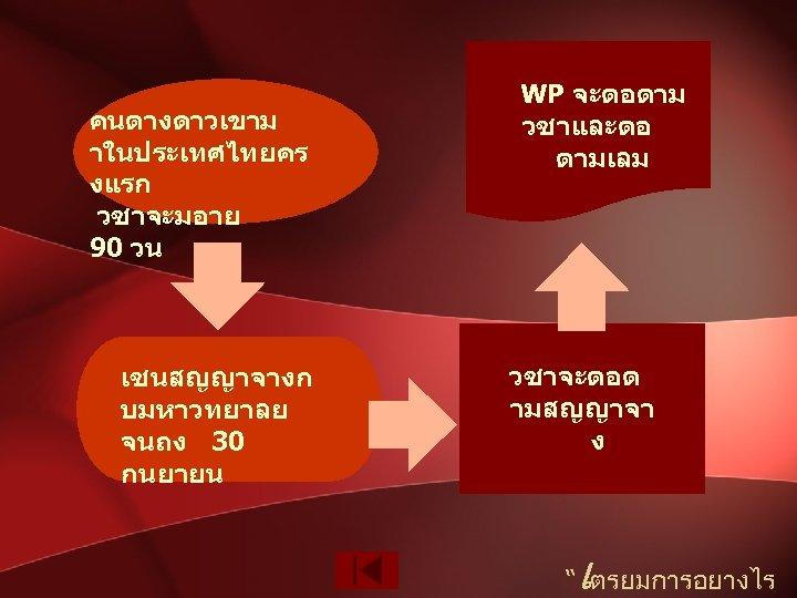 คนตางดาวเขาม าในประเทศไทยคร งแรก วซาจะมอาย 90 วน เซนสญญาจางก บมหาวทยาลย จนถง 30 กนยายน WP จะตอตาม วซาและตอ