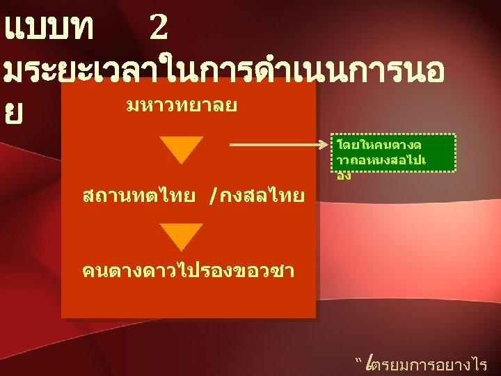 """แบบท 2 มระยะเวลาในการดำเนนการนอ มหาวทยาลย ย โดยใหคนตางด าวถอหนงสอไปเ อง สถานทตไทย /กงสลไทย คนตางดาวไปรองขอวซา เ """" ตรยมการอยางไร"""