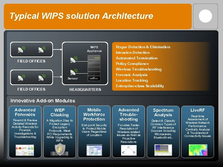 Typical WIPS solution Architecture WIPS Appliance FIELD OFFICES Sensor FIELD OFFICES HEADQUARTERS Rogue Detection