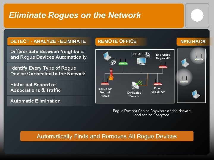 Eliminate Rogues on the Network DETECT - ANALYZE - ELIMINATE REMOTE OFFICE Differentiate Between