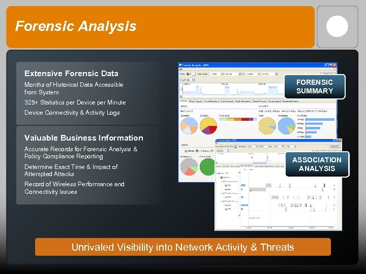 Forensic Analysis Extensive Forensic Data FORENSIC SUMMARY Months of Historical Data Accessible from System