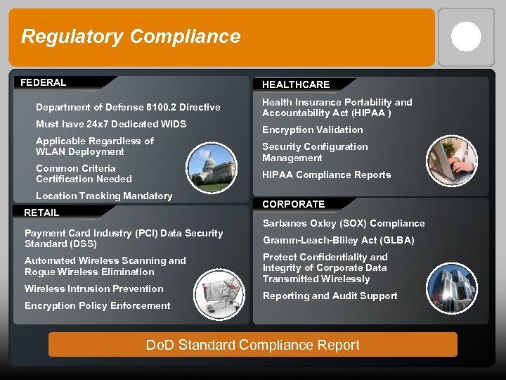 Regulatory Compliance FEDERAL HEALTHCARE Department of Defense 8100. 2 Directive Must have 24 x