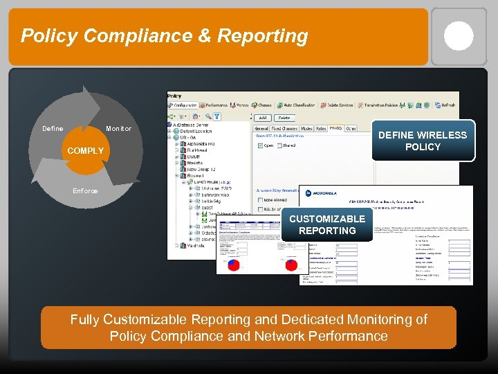 Policy Compliance & Reporting Define Monitor DEFINE WIRELESS POLICY COMPLY Enforce CUSTOMIZABLE REPORTING Fully
