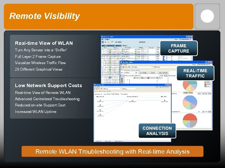 Remote Visibility Real-time View of WLAN Turn Any Sensor into a 'Sniffer' FRAME CAPTURE