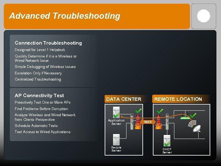 Advanced Troubleshooting Connection Troubleshooting Designed for Level 1 Helpdesk Quickly Determine if it is