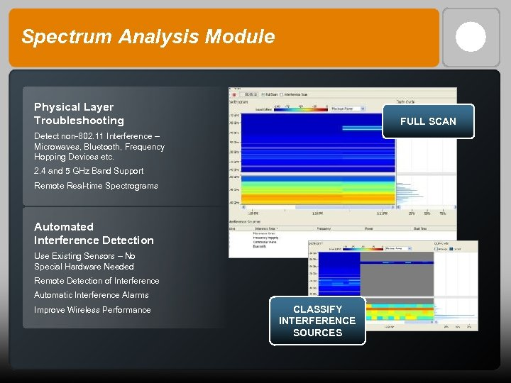 Spectrum Analysis Module Physical Layer Troubleshooting FULL SCAN Detect non-802. 11 Interference – Microwaves,