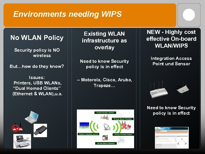 Environments needing WIPS No WLAN Policy Security policy is NO wireless But…how do they