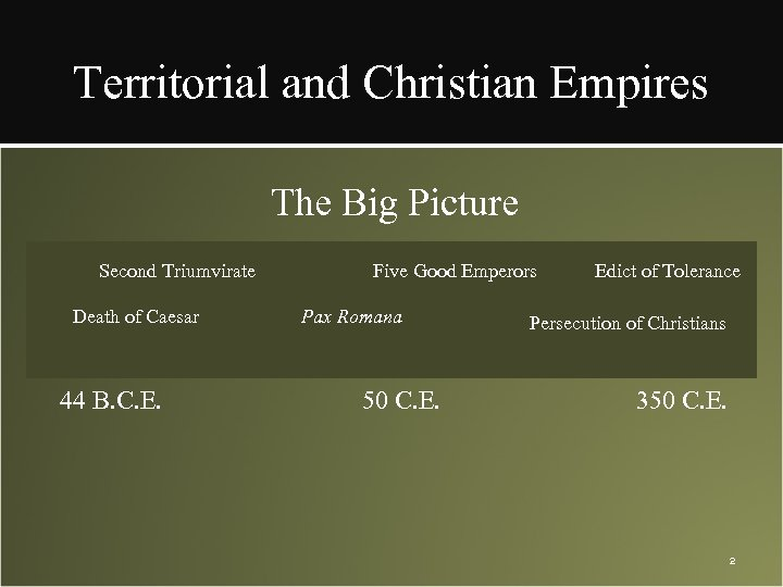 Territorial and Christian Empires The Big Picture Second Triumvirate Death of Caesar 44 B.