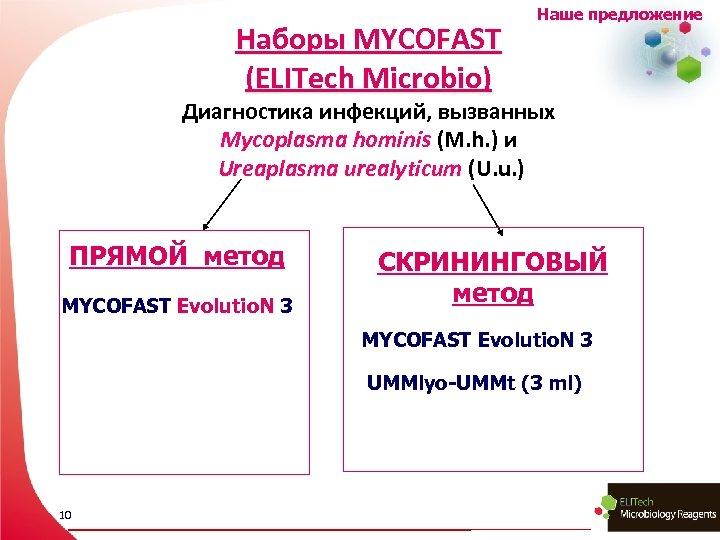 Наборы MYCOFAST (ELITech Microbio) Наше предложение Диагностика инфекций, вызванных Mycoplasma hominis (M. h. )