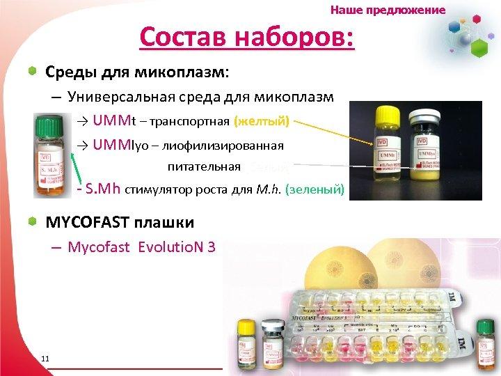 Наше предложение Состав наборов: Среды для микоплазм: – Универсальная среда для микоплазм → UMMt