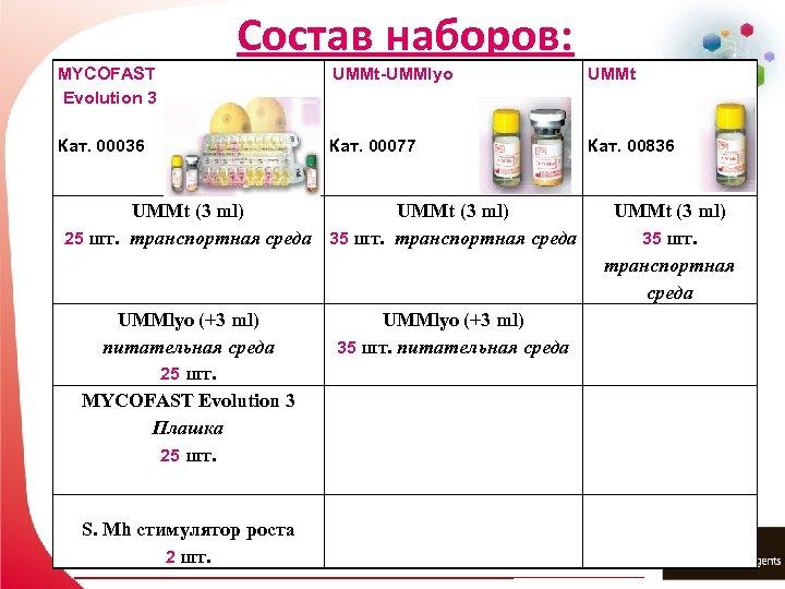 MYCOFAST Evolution 3 Состав наборов: Кат. 00036 UMMt-UMMlyo UMMt Кат. 00077 Кат. 00836 UMMt