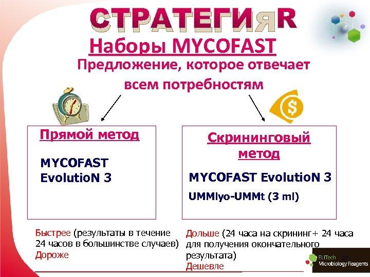 СТРАТЕГИЯ Наборы MYCOFAST Предложение, которое отвечает всем потребностям Прямой метод MYCOFAST Evolutio. N 3