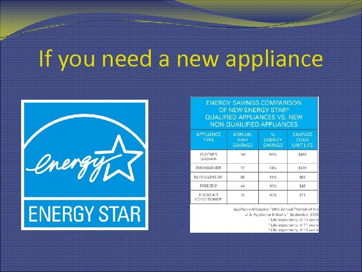 If you need a new appliance