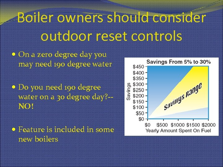 Boiler owners should consider outdoor reset controls On a zero degree day you may