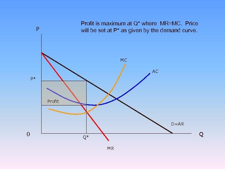 Profit is maximum at Q* where MR=MC. Price will be set at P* as