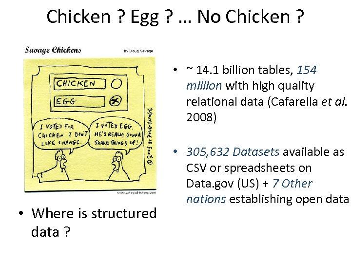 Chicken ? Egg ? … No Chicken ? • ~ 14. 1 billion tables,