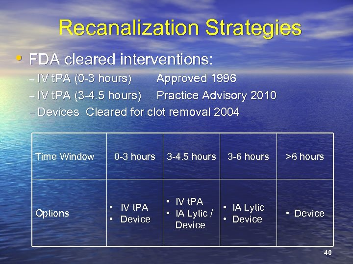 Recanalization Strategies • FDA cleared interventions: – IV t. PA (0 -3 hours) Approved