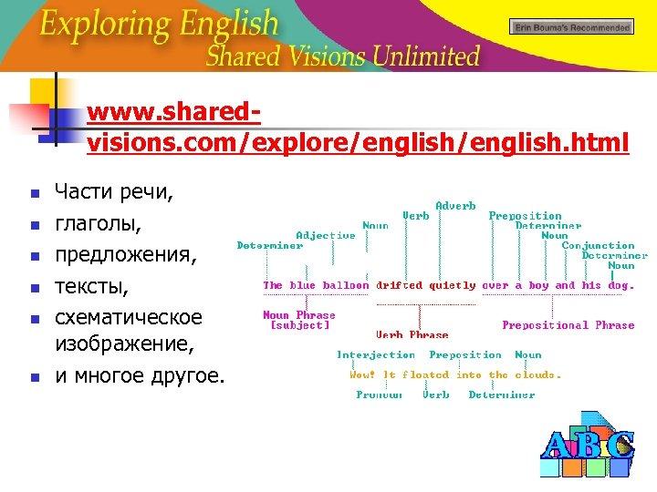www. sharedvisions. com/explore/english. html n n n Части речи, глаголы, предложения, тексты, схематическое изображение,
