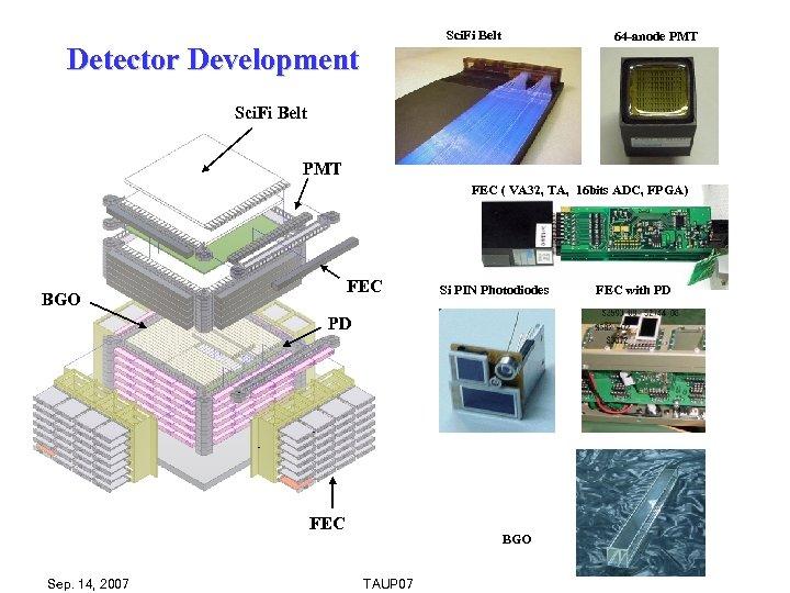 Sci. Fi Belt Detector Development 64 -anode PMT Sci. Fi Belt PMT FEC (