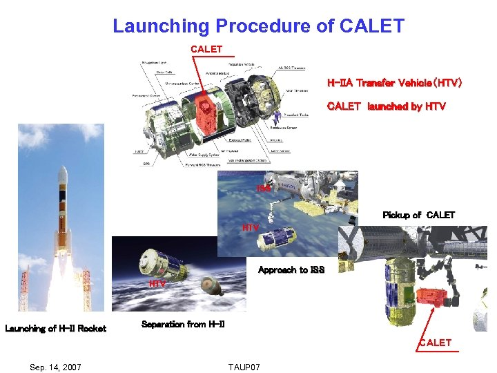 Launching Procedure of CALET H-IIA Transfer Vehicle(HTV) CALET launched by HTV ISS Pickup of