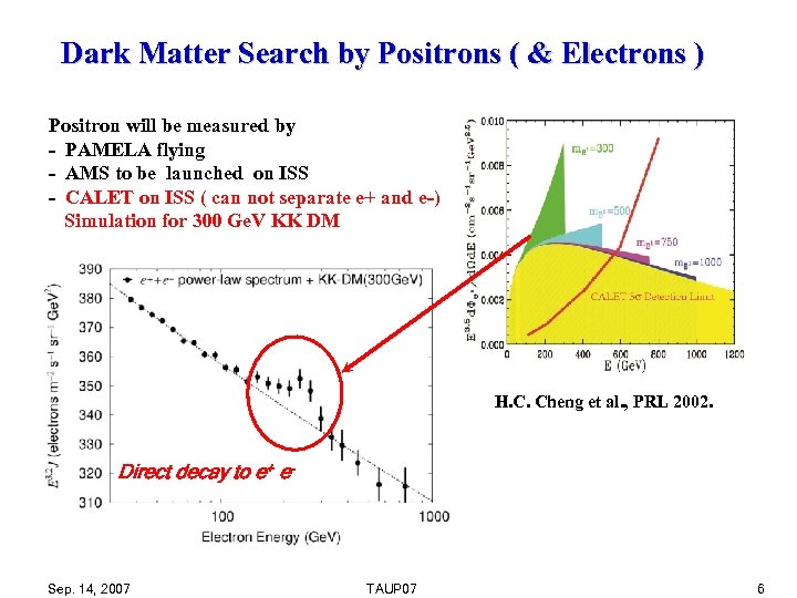 Dark Matter Search by Positrons ( & Electrons ) Positron will be measured by