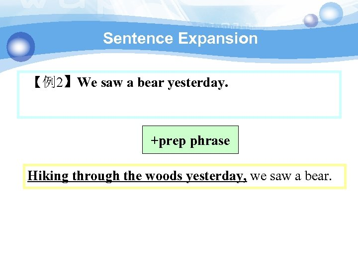 Sentence Expansion 【例2】We saw a bear yesterday. +prep phrase Hiking through the woods yesterday,