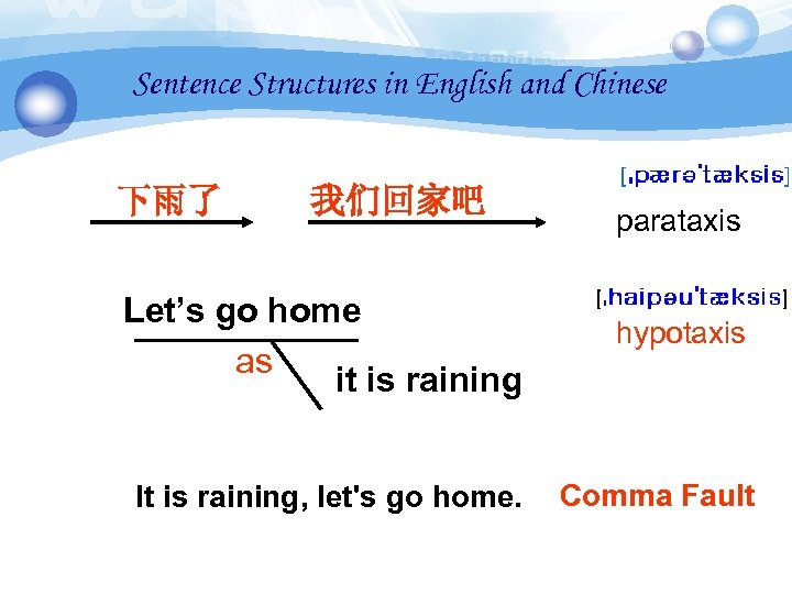 Sentence Structures in English and Chinese 下雨了 我们回家吧 parataxis Let's go home as it